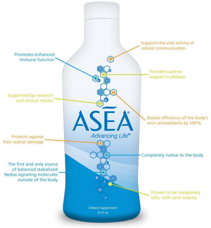 ASEA benefits